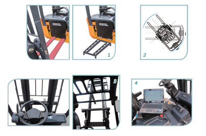 cpd15s-electric-forklift-1