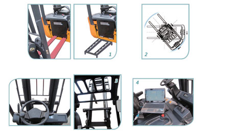 cpd20s-electric-forklift-1